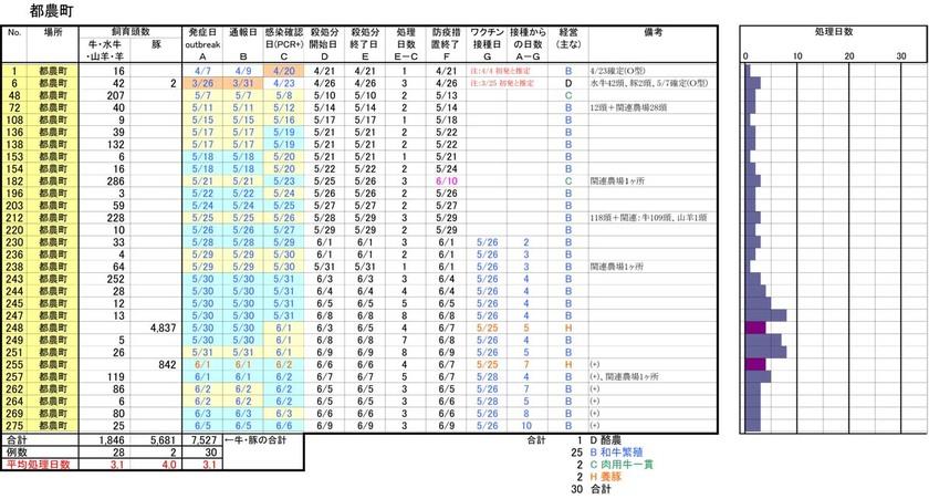 101018_tsuno01