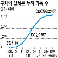 20110214_graph