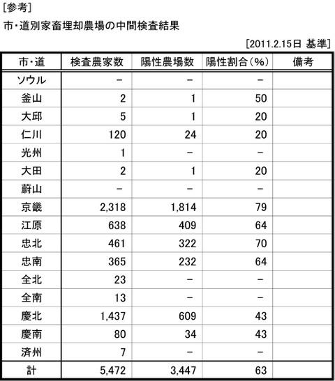 110218_chukan_2