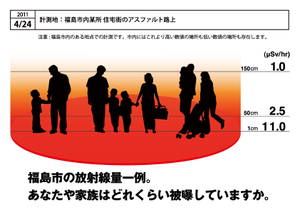 Fukushima_rojou_2