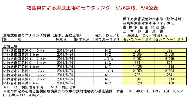 110604_fukushima_2