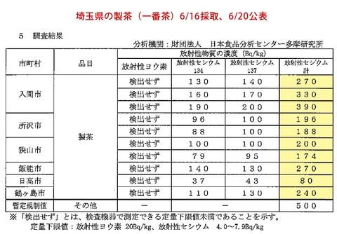 110620_saitama
