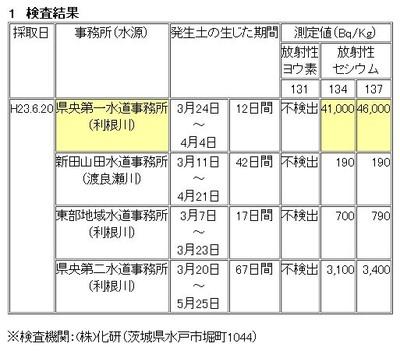 110623_gunma_3