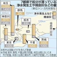 110701_tokyo_2