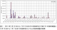 110804_fukushimau