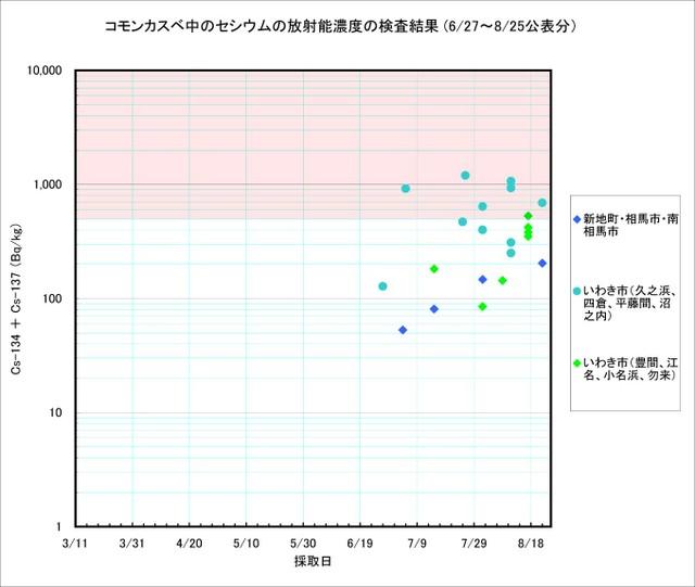 Komonkasube_08251