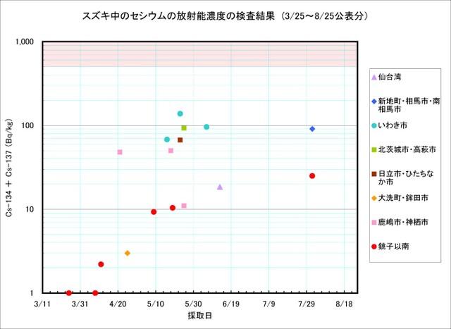 Suzuki_08251