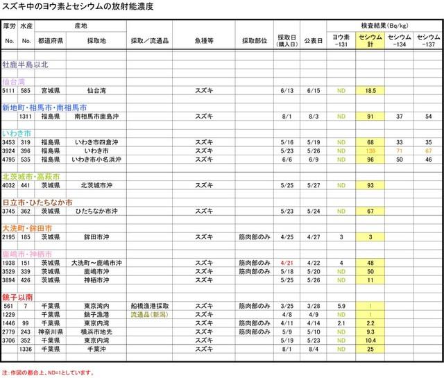 Suzuki_08252