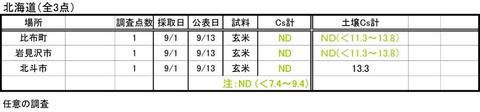 Kenbetsu_kome1_2