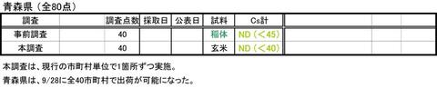 Kenbetsu_kome2_2