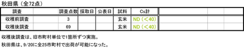 Kenbetsu_kome3