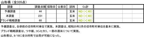 Kenbetsu_kome5
