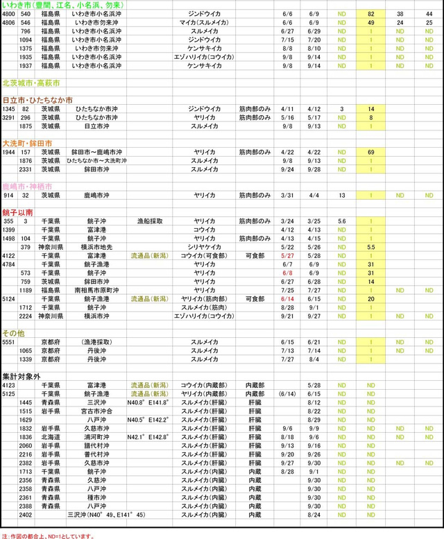 110930_ika_graph_3