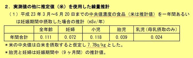 110712_shokuhin_suikei_2