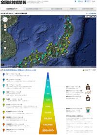 Naver_radiation