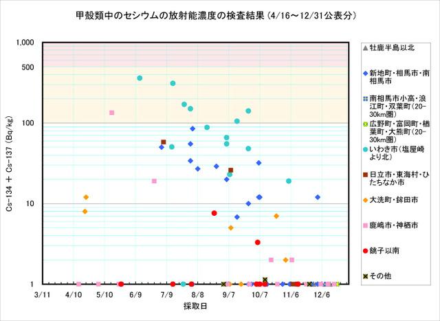 111231_ebi_graph