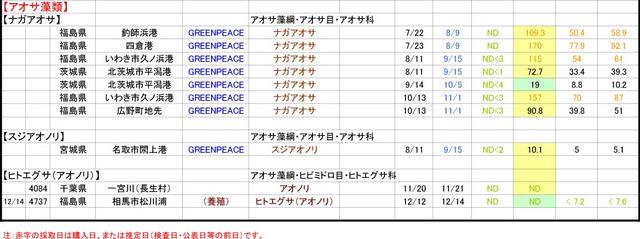 111231_hijiki_graph2