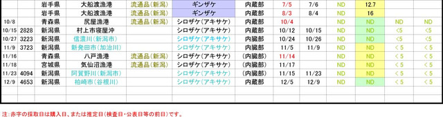 111231_sake_graph5