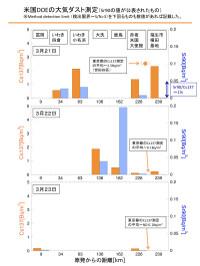 111205_study2007