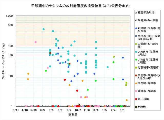 120331_ebi_graph