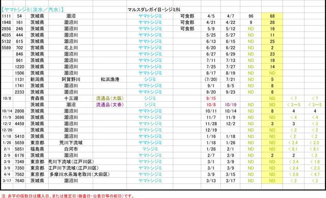 120331_akagai_2
