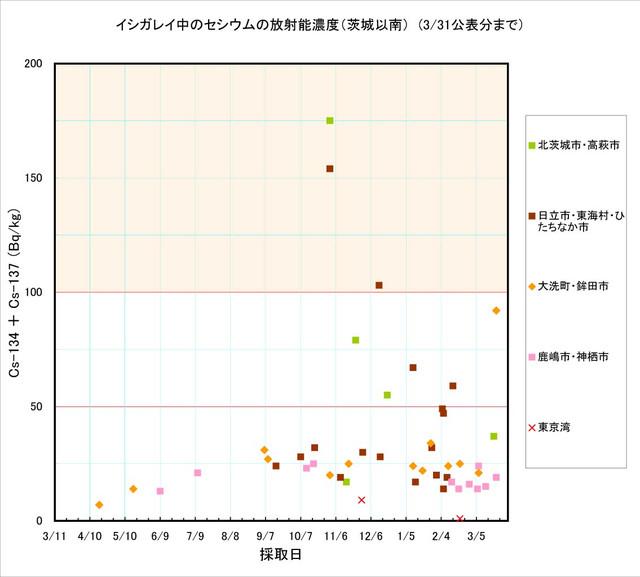 120331_ishigarei2
