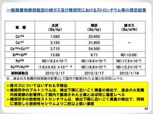 120525_sr_shoukyaku_2