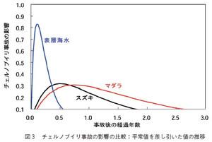 Kaiseiken95