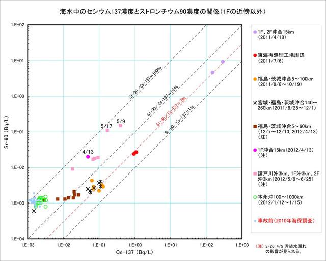 120812_sr_kaisui2_2