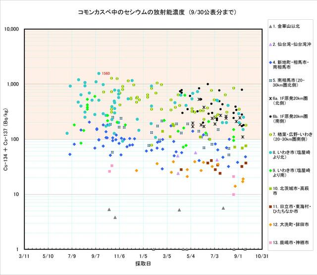 120930_kasube_graph_0