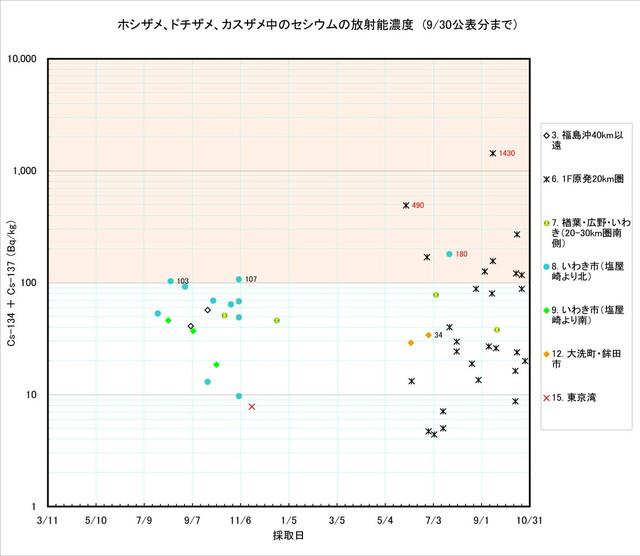 120930_same_graph2