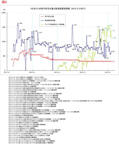 Ensui_graph6