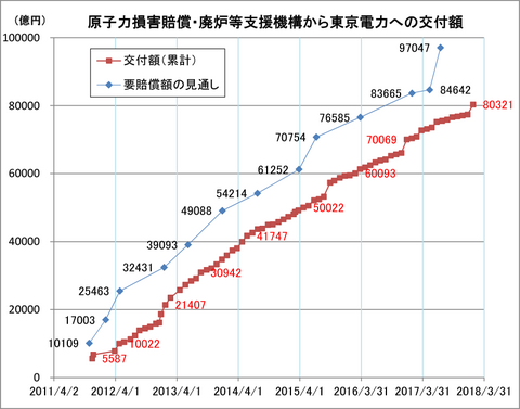 Tokubetsu_jigyou
