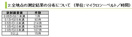 110624_fukushima