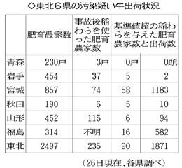 110727_kahoku